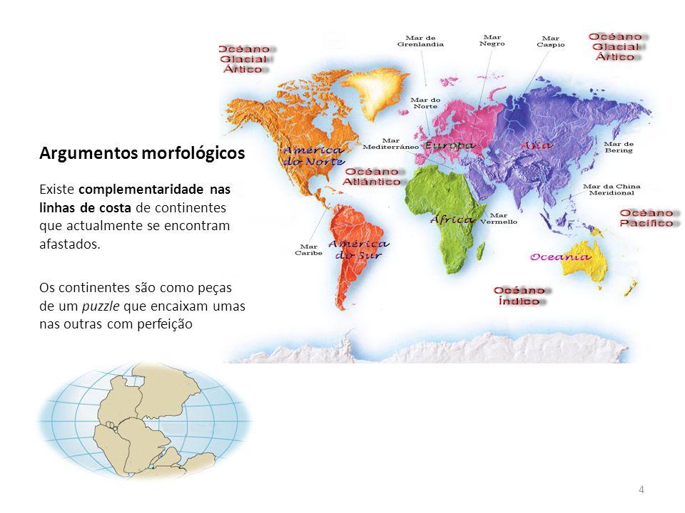 Argumentos morfológicos Existe complementaridade nas linhas de costa de continentes que actualmente se encontram afastados. Os continentes são como pe