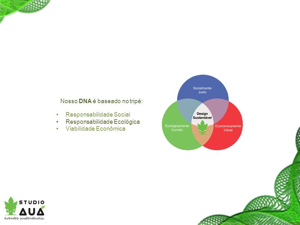 Nosso DNA é baseado no tripé: Responsabilidade Social Responsabilidade Ecológica Viabilidade Econômica