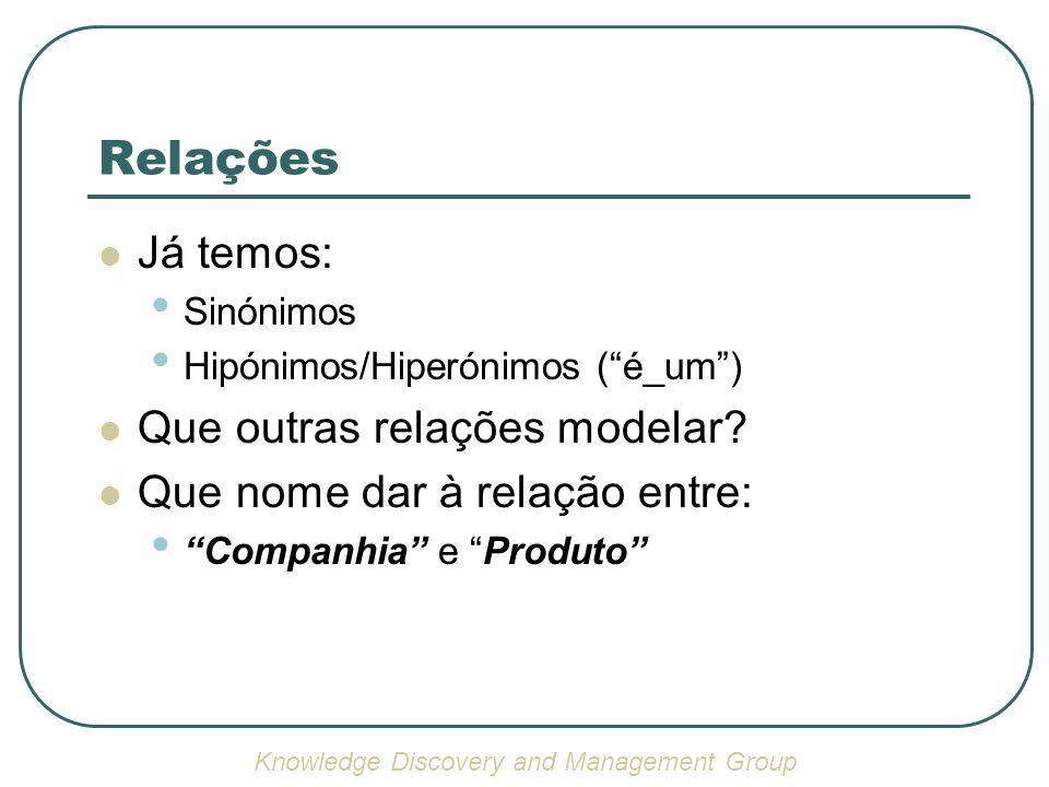 Relações Já temos: Sinónimos Hipónimos/Hiperónimos (é_um) Que outras relações modelar? Que nome dar à relação entre: Companhia e Produto Knowledge Dis