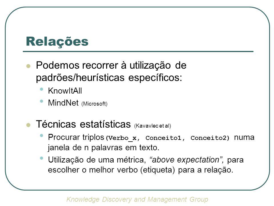 Relações Podemos recorrer à utilização de padrões/heurísticas específicos: KnowItAll MindNet (Microsoft) Técnicas estatísticas (Kavavlec et al) Procur