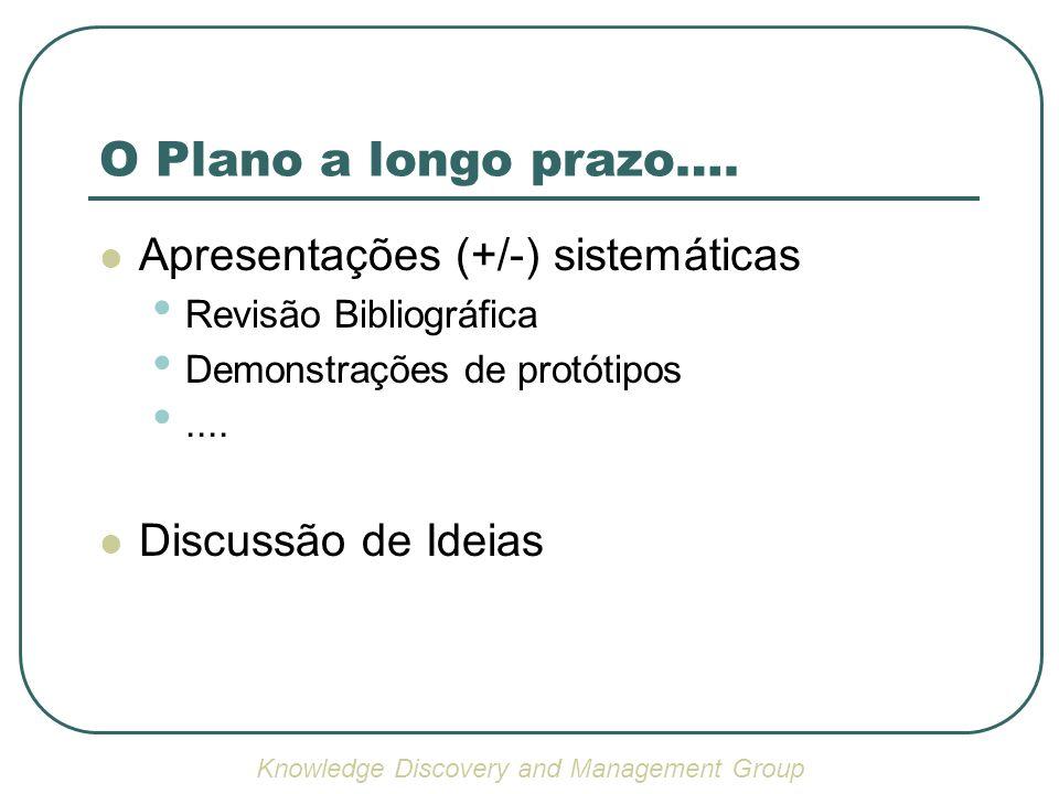O Plano a longo prazo…. Apresentações (+/-) sistemáticas Revisão Bibliográfica Demonstrações de protótipos.... Discussão de Ideias Knowledge Discovery