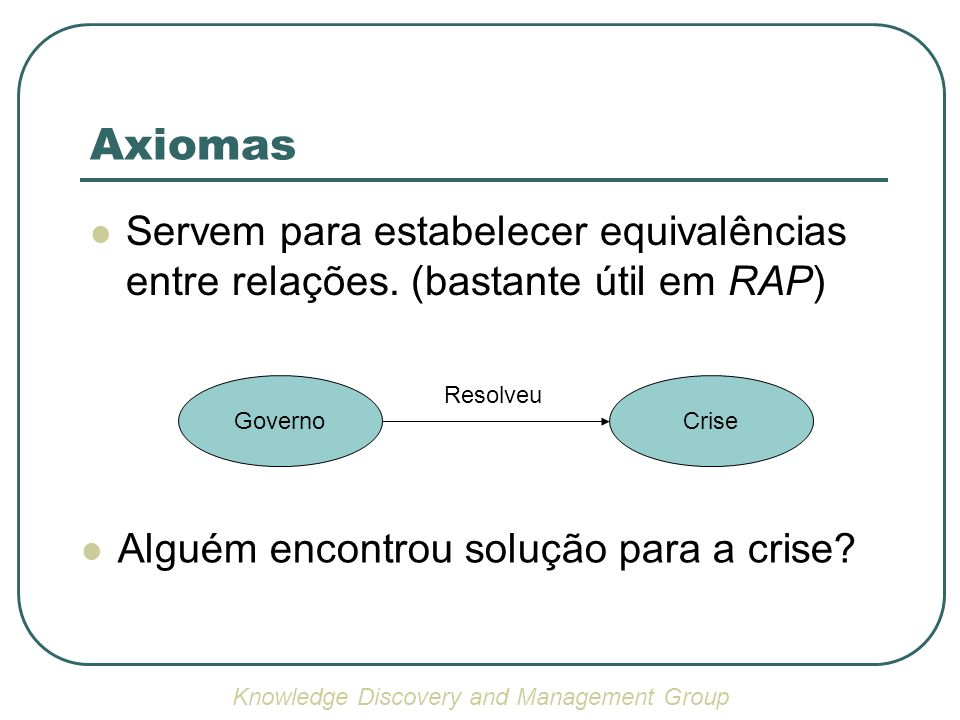 Axiomas Servem para estabelecer equivalências entre relações. (bastante útil em RAP) Governo Resolveu Crise Alguém encontrou solução para a crise? Kno
