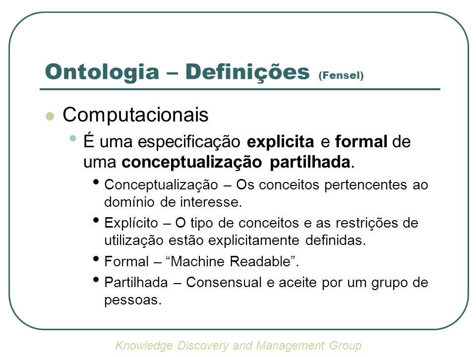 Ontologia – Definições (Fensel) Computacionais É uma especificação explicita e formal de uma conceptualização partilhada. Conceptualização – Os concei