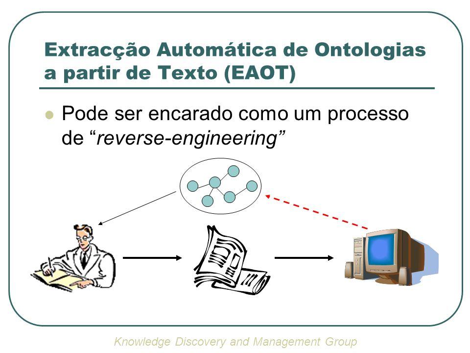 Extracção Automática de Ontologias a partir de Texto (EAOT) Pode ser encarado como um processo de reverse-engineering Knowledge Discovery and Manageme