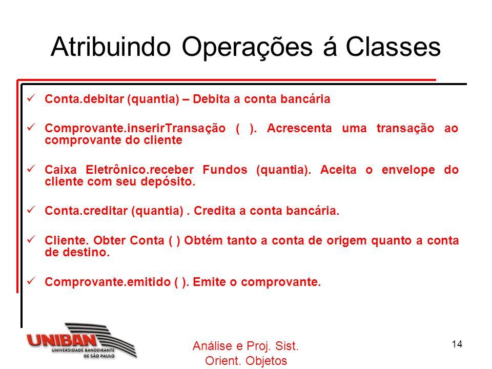 Análise e Proj. Sist. Orient. Objetos 14 Atribuindo Operações á Classes Conta.debitar (quantia) – Debita a conta bancária Comprovante.inserirTransação