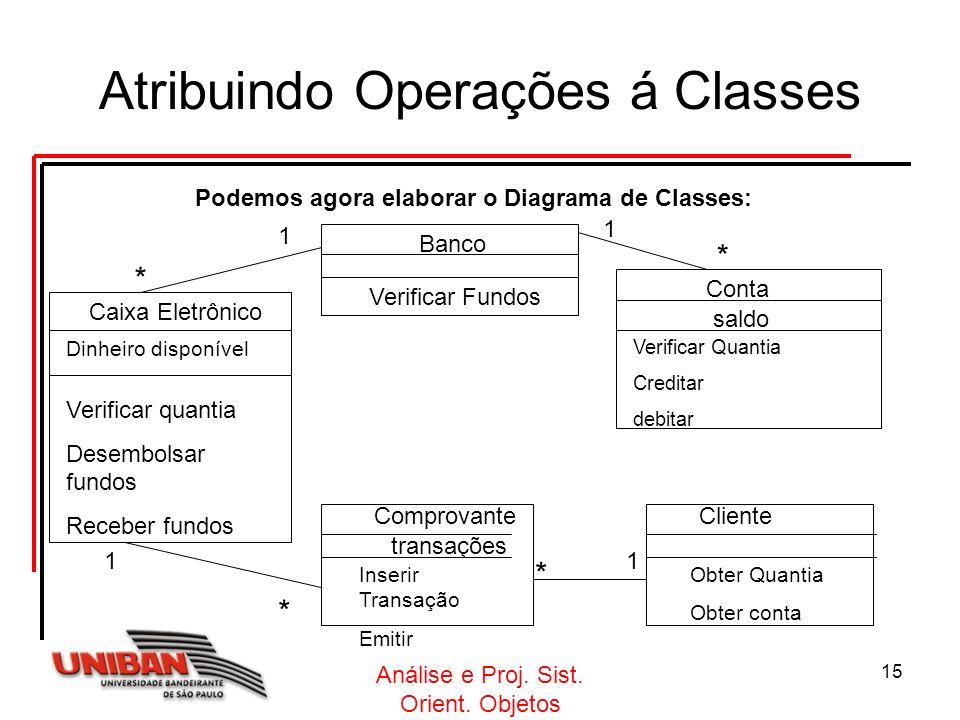 Análise e Proj. Sist. Orient. Objetos 15 Atribuindo Operações á Classes Podemos agora elaborar o Diagrama de Classes: Banco Verificar Fundos Caixa Ele