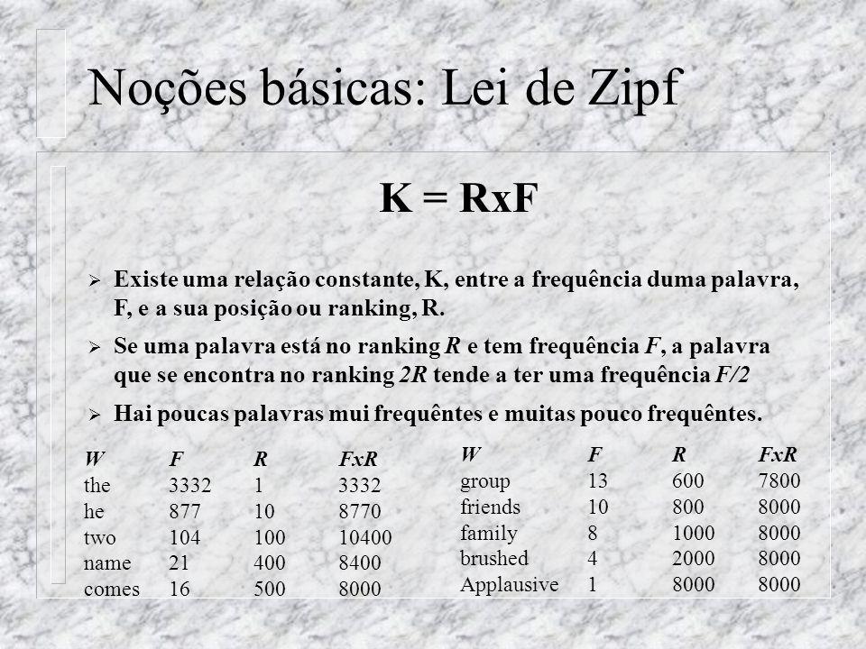 Noções básicas: Lei de Zipf K = RxF Existe uma relação constante, K, entre a frequência duma palavra, F, e a sua posição ou ranking, R. Se uma palavra