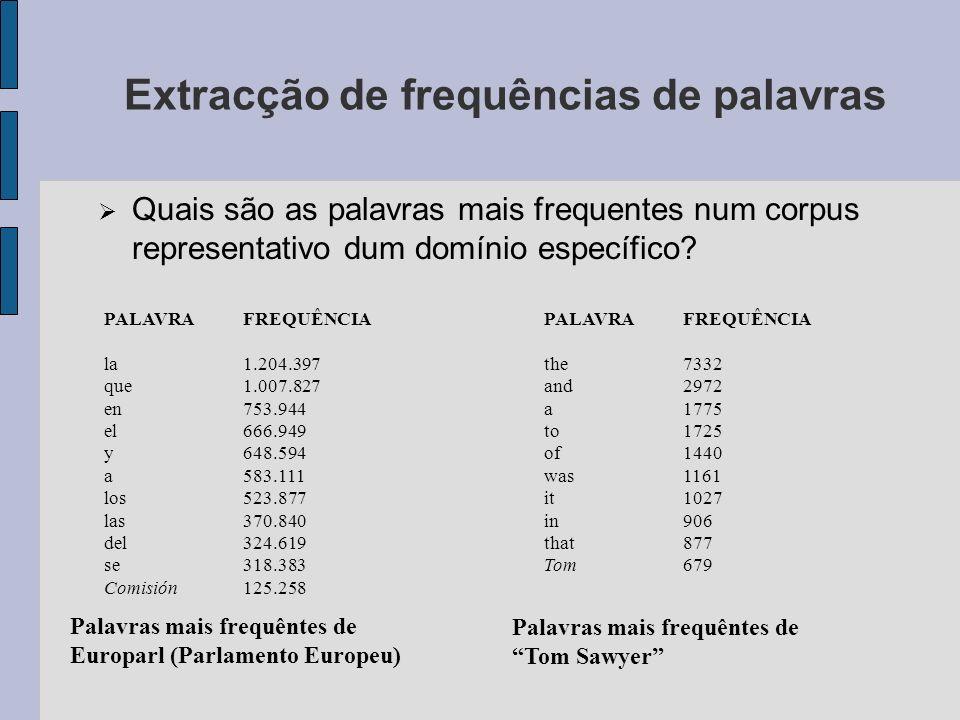 Extracção de frequências de palavras Quais são as palavras mais frequentes num corpus representativo dum domínio específico.