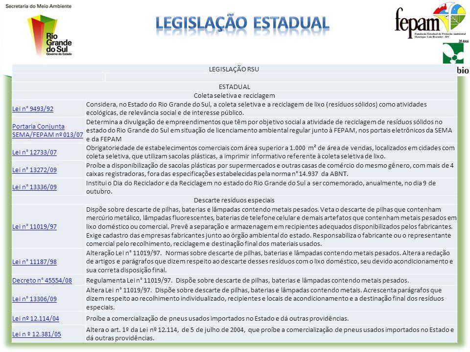 Questionário de geração, gestão e manejo de RSU: 1.497 municípios, 2.16 Consórcios de RSU levantados (validar com FEPAM) Questionário de atividades li