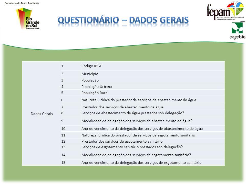 QUESTIONÁRIO PARA OPERADORES DE ÁGUA E ESGOTO: -Dados Gerais (identificação do município e prestador dos serviços -Delegação dos serviços e natureza d