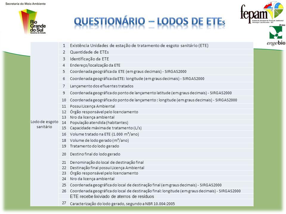 Estações de tratamento de água 1Existência Unidades de estação de tratamento de água (ETA) 2Quantidade de ETAs 3Identificação da ETA 4Endereço/localiz