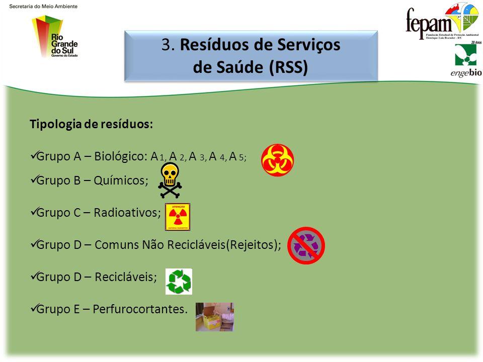 7 CONAMA Resolução CONAMA n° 375/06 Define critérios e procedimentos, para o uso agrícola de lodos de esgoto gerados em estações de tratamento de esgo