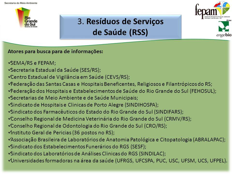 3. Resíduos de Serviços de Saúde (RSS) 3. Resíduos de Serviços de Saúde (RSS) Tipologia de resíduos: Grupo A – Biológico: A 1, A 2, A 3, A 4, A 5; Gru