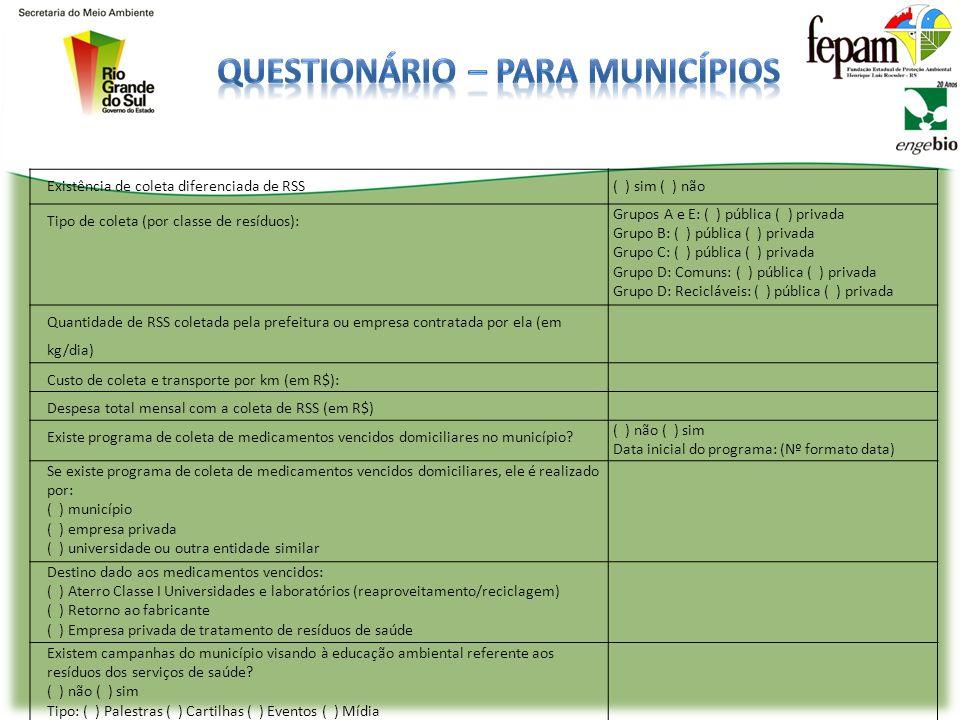 QUESTIONÁRIO PARA MUNICÍPIOS Nome do Municipio O município possui PGRSS? Quantos Hospitais Públicos? Quantos Hospitais Privados? Número total de hospi