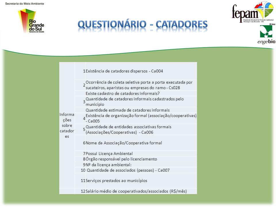 7 CONAMA Resolução CONAMA n° 375/06 Define critérios e procedimentos, para o uso agrícola de lodos de esgoto gerados em estações de tratamento de esgoto sanitário e seus produtos derivados, e dá outras providências.
