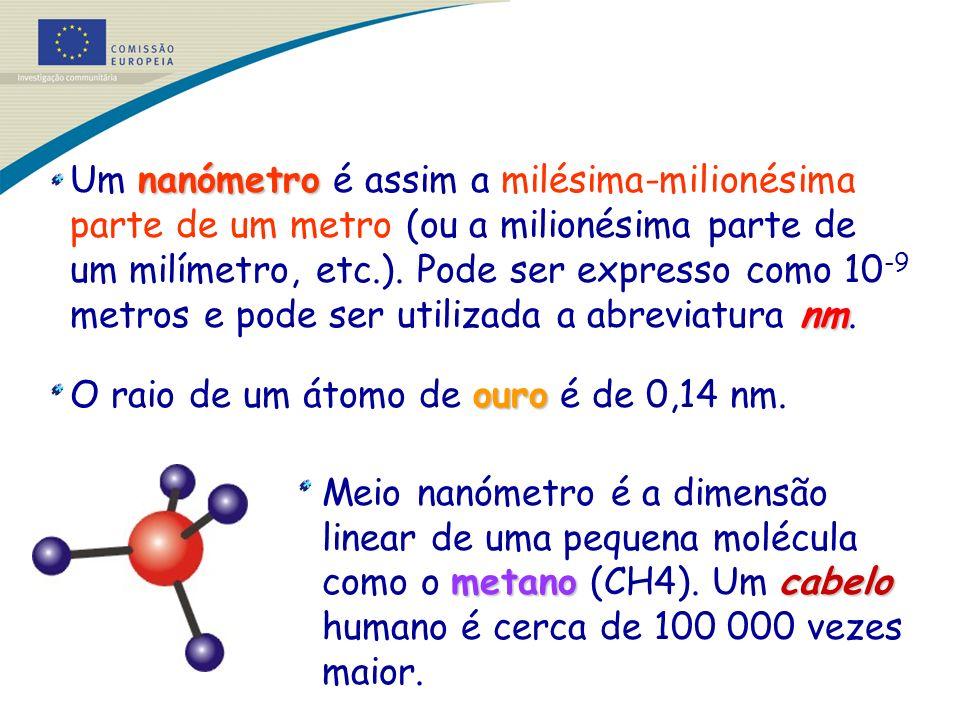 nanómetro nm Um nanómetro é assim a milésima-milionésima parte de um metro (ou a milionésima parte de um milímetro, etc.). Pode ser expresso como 10 -