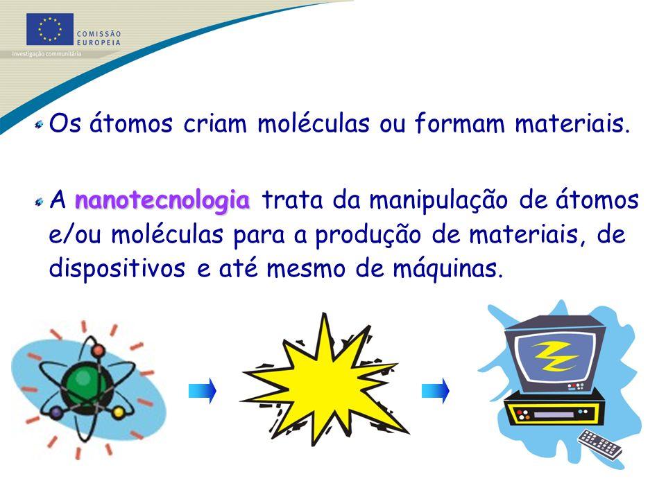 Os átomos criam moléculas ou formam materiais. nanotecnologia A nanotecnologia trata da manipulação de átomos e/ou moléculas para a produção de materi