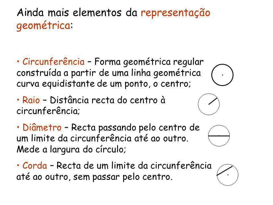 Ainda mais elementos da representação geométrica: Circunferência – Forma geométrica regular construída a partir de uma linha geométrica curva equidistante de um ponto, o centro; Raio – Distância recta do centro à circunferência; Diâmetro – Recta passando pelo centro de um limite da circunferência até ao outro.