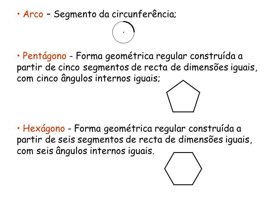 Arco – Segmento da circunferência; Pentágono - Forma geométrica regular construída a partir de cinco segmentos de recta de dimensões iguais, com cinco ângulos internos iguais; Hexágono - Forma geométrica regular construída a partir de seis segmentos de recta de dimensões iguais, com seis ângulos internos iguais..