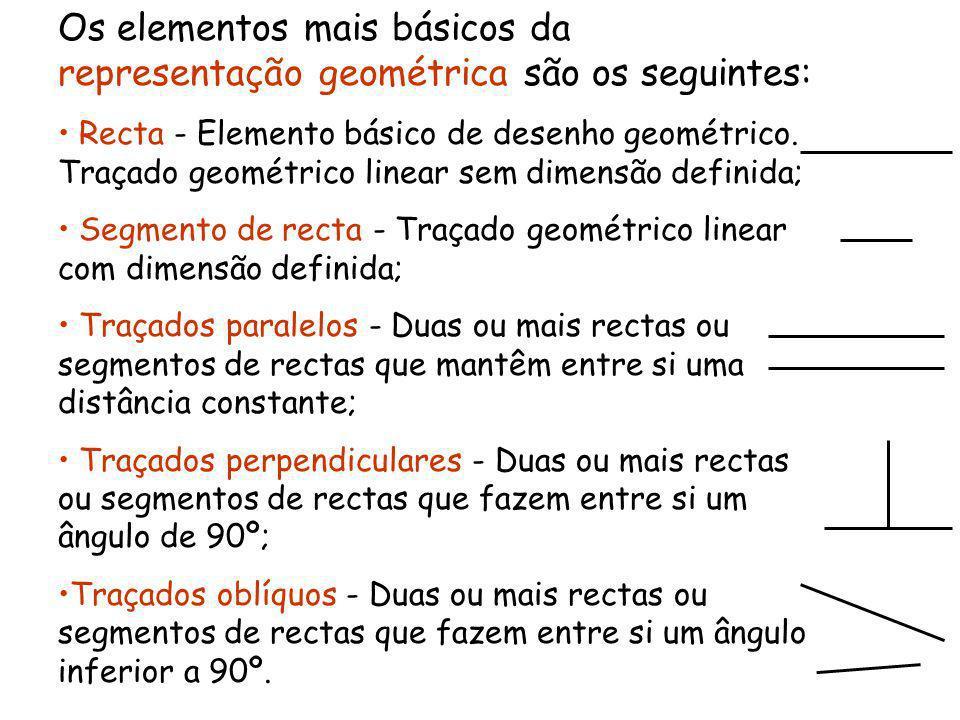 Os elementos mais básicos da representação geométrica são os seguintes: Recta - Elemento básico de desenho geométrico.