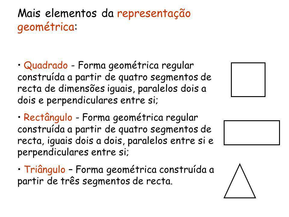 Mais elementos da representação geométrica: Quadrado - Forma geométrica regular construída a partir de quatro segmentos de recta de dimensões iguais, paralelos dois a dois e perpendiculares entre si; Rectângulo - Forma geométrica regular construída a partir de quatro segmentos de recta, iguais dois a dois, paralelos entre si e perpendiculares entre si; Triângulo – Forma geométrica construída a partir de três segmentos de recta.