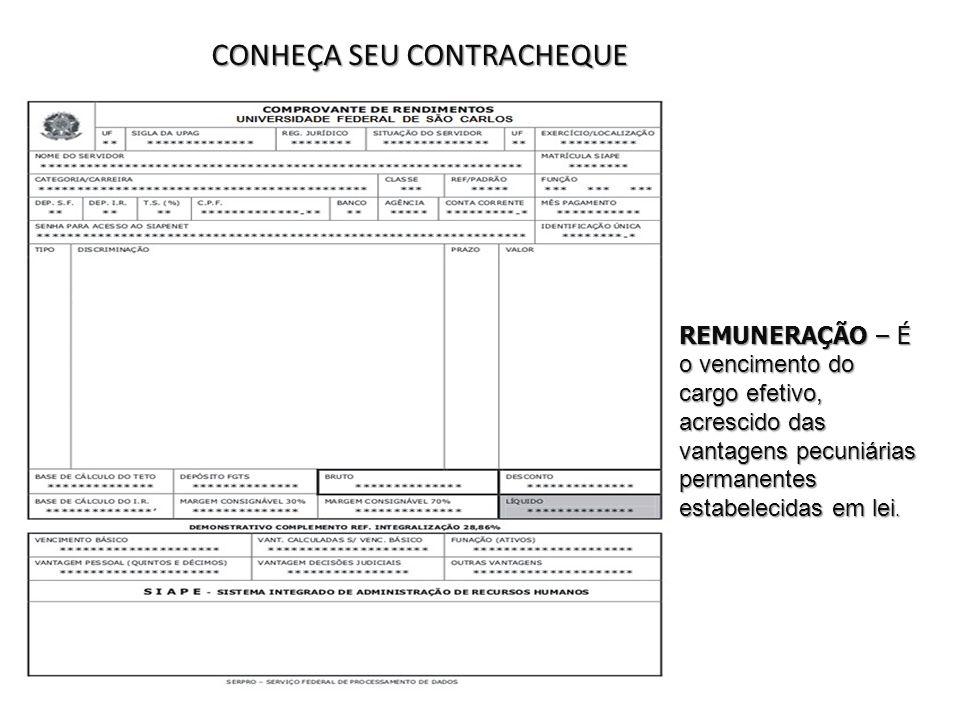 CONHEÇA SEU CONTRACHEQUE REMUNERAÇÃO – É o vencimento do cargo efetivo, acrescido das vantagens pecuniárias permanentes estabelecidas em lei.