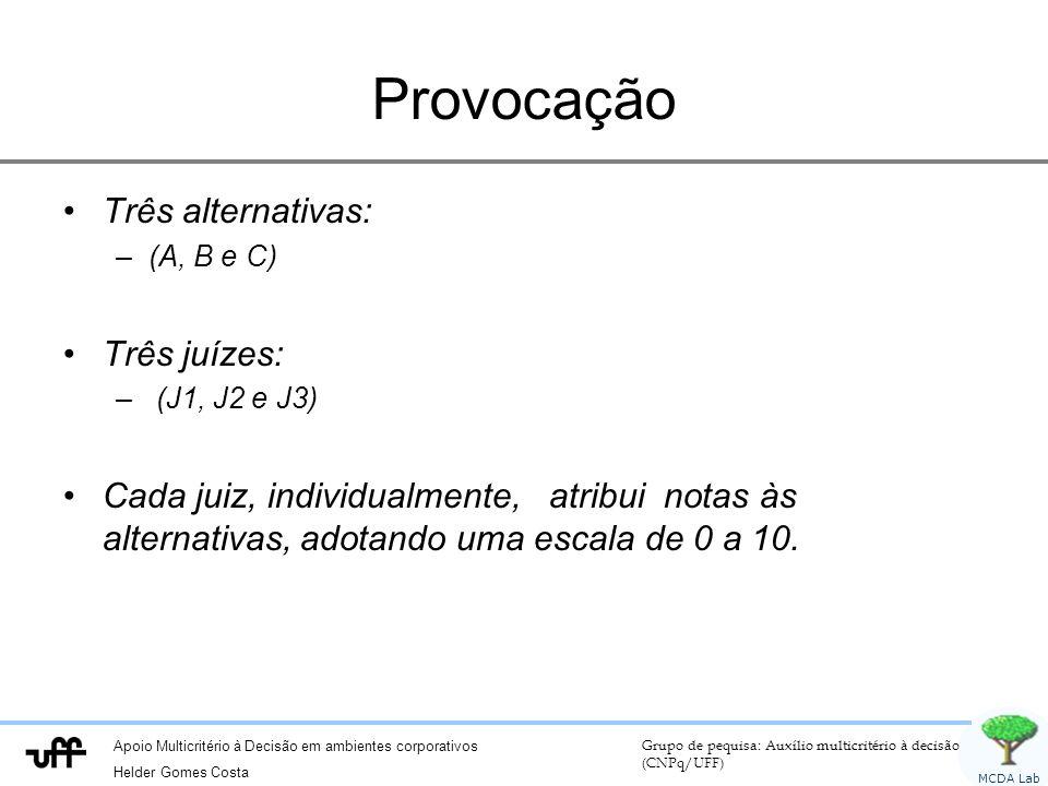 Apoio Multicritério à Decisão em ambientes corporativos Helder Gomes Costa Grupo de pequisa: Auxílio multicritério à decisão (CNPq/UFF) MCDA Lab Provocação Três alternativas: –(A, B e C) Três juízes: – (J1, J2 e J3) Cada juiz, individualmente, atribui notas às alternativas, adotando uma escala de 0 a 10.
