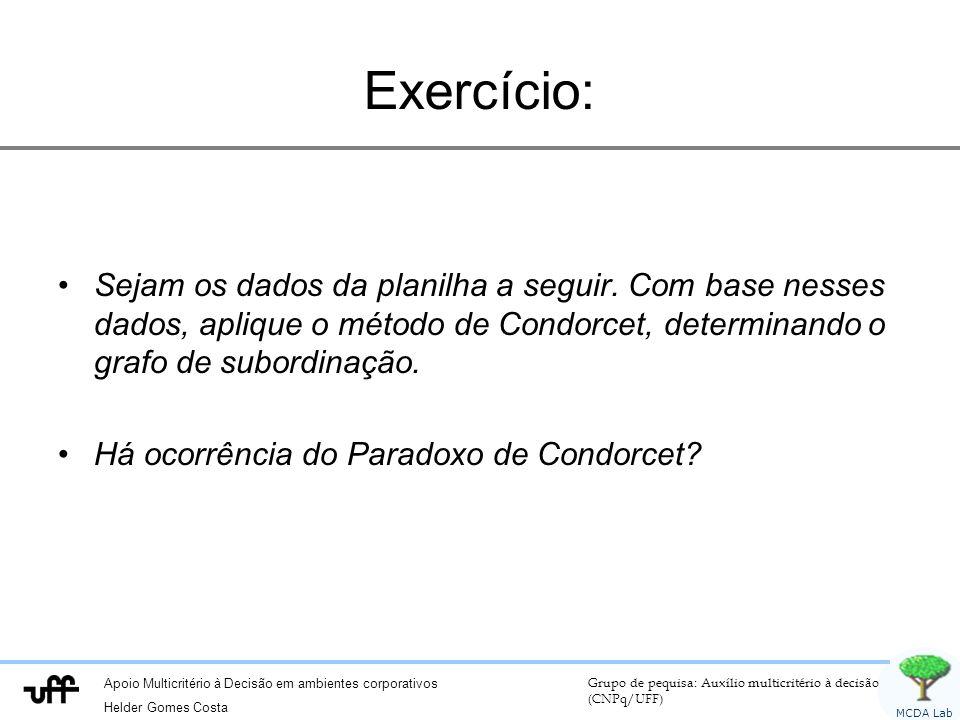 Apoio Multicritério à Decisão em ambientes corporativos Helder Gomes Costa Grupo de pequisa: Auxílio multicritério à decisão (CNPq/UFF) MCDA Lab Exercício: Sejam os dados da planilha a seguir.