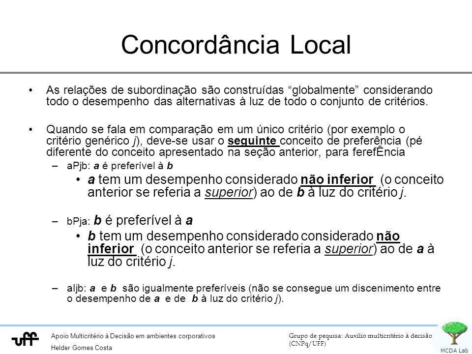Apoio Multicritério à Decisão em ambientes corporativos Helder Gomes Costa Grupo de pequisa: Auxílio multicritério à decisão (CNPq/UFF) MCDA Lab Concordância Local As relações de subordinação são construídas globalmente considerando todo o desempenho das alternativas à luz de todo o conjunto de critérios.