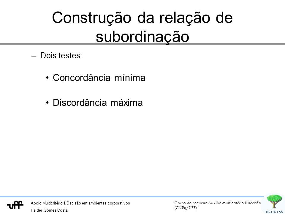 Apoio Multicritério à Decisão em ambientes corporativos Helder Gomes Costa Grupo de pequisa: Auxílio multicritério à decisão (CNPq/UFF) MCDA Lab Construção da relação de subordinação –Dois testes: Concordância mínima Discordância máxima