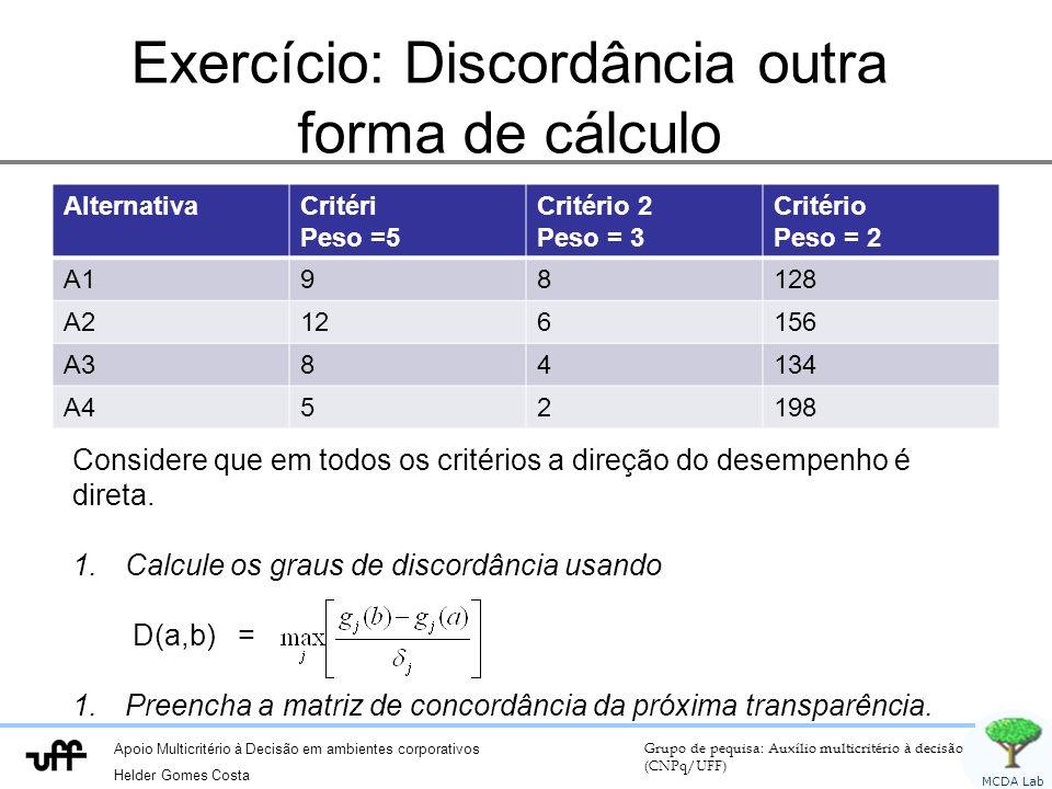 Apoio Multicritério à Decisão em ambientes corporativos Helder Gomes Costa Grupo de pequisa: Auxílio multicritério à decisão (CNPq/UFF) MCDA Lab Exercício: Discordância outra forma de cálculo AlternativaCritéri Peso =5 Critério 2 Peso = 3 Critério Peso = 2 A198128 A2126156 A384134 A452198 Considere que em todos os critérios a direção do desempenho é direta.