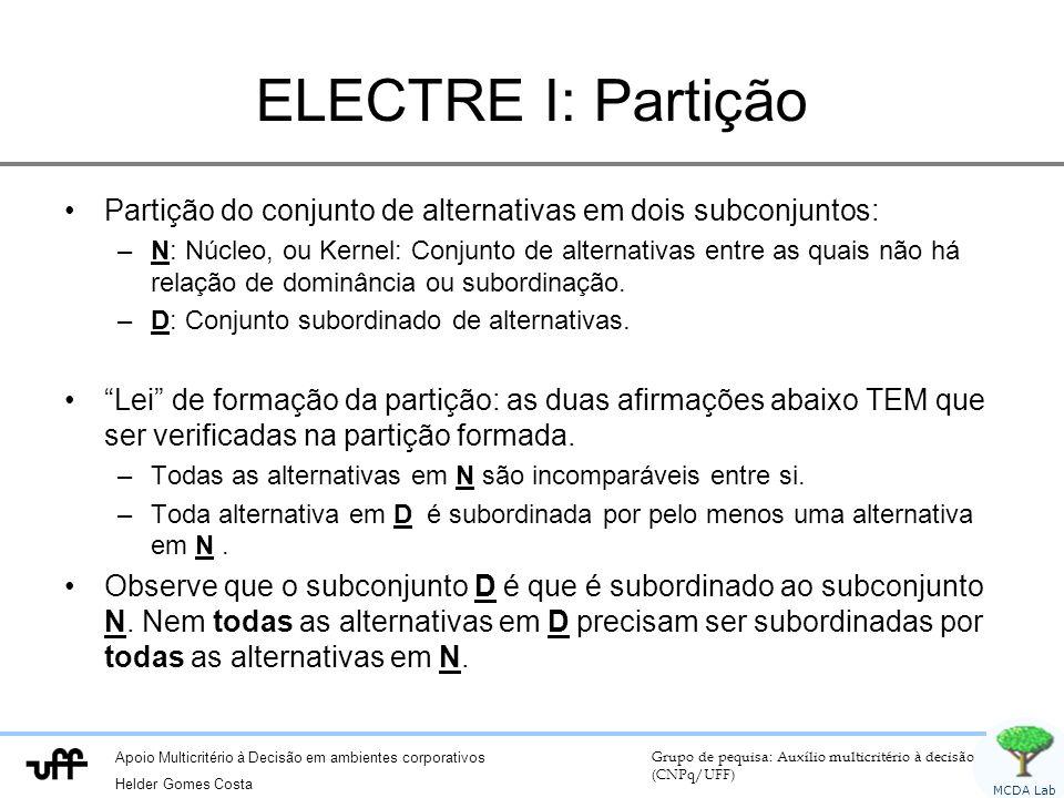 Apoio Multicritério à Decisão em ambientes corporativos Helder Gomes Costa Grupo de pequisa: Auxílio multicritério à decisão (CNPq/UFF) MCDA Lab ELECTRE I: Partição Partição do conjunto de alternativas em dois subconjuntos: –N: Núcleo, ou Kernel: Conjunto de alternativas entre as quais não há relação de dominância ou subordinação.