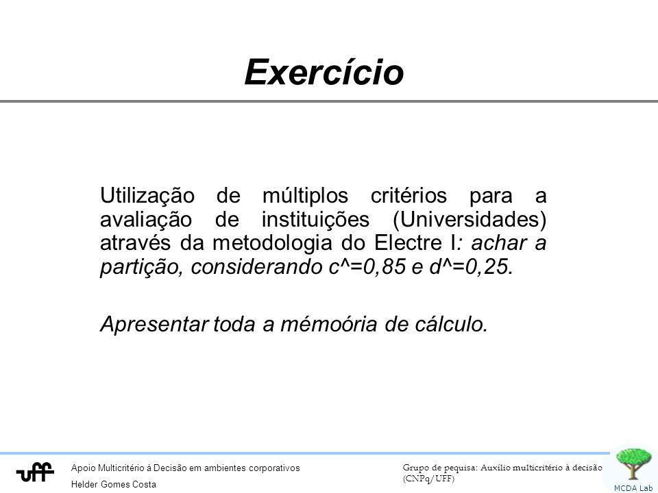 Apoio Multicritério à Decisão em ambientes corporativos Helder Gomes Costa Grupo de pequisa: Auxílio multicritério à decisão (CNPq/UFF) MCDA Lab Exercício Utilização de múltiplos critérios para a avaliação de instituições (Universidades) através da metodologia do Electre I: achar a partição, considerando c^=0,85 e d^=0,25.