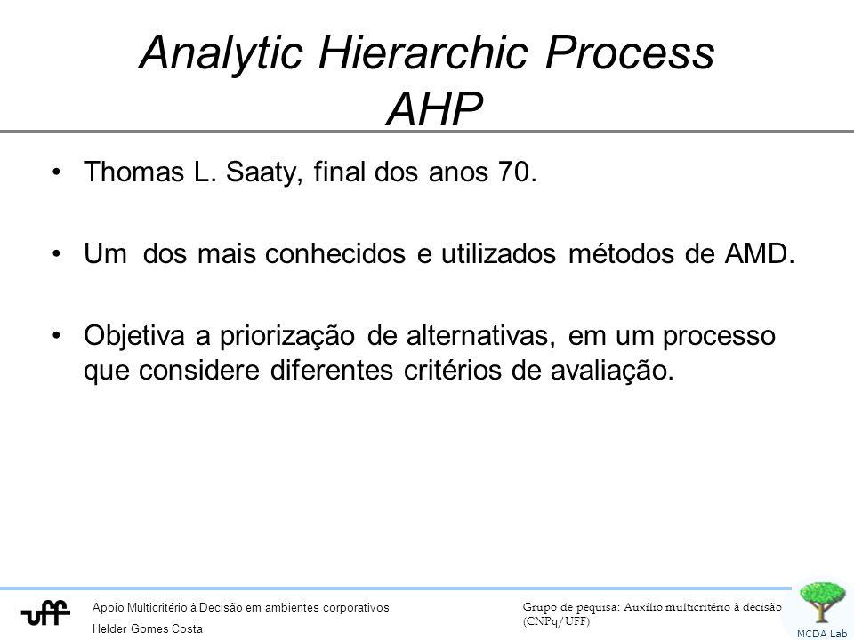 Apoio Multicritério à Decisão em ambientes corporativos Helder Gomes Costa Grupo de pequisa: Auxílio multicritério à decisão (CNPq/UFF) MCDA Lab Analytic Hierarchic Process AHP Thomas L.
