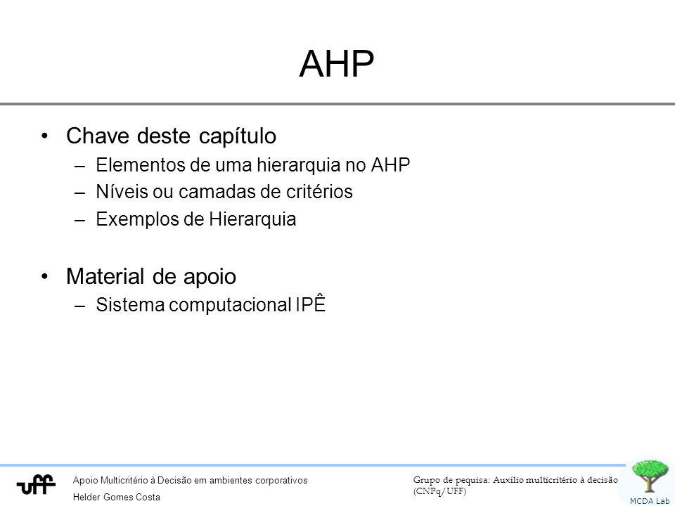 Apoio Multicritério à Decisão em ambientes corporativos Helder Gomes Costa Grupo de pequisa: Auxílio multicritério à decisão (CNPq/UFF) MCDA Lab AHP C