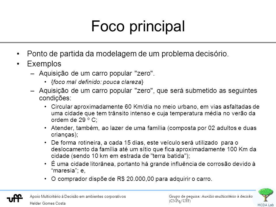 Apoio Multicritério à Decisão em ambientes corporativos Helder Gomes Costa Grupo de pequisa: Auxílio multicritério à decisão (CNPq/UFF) MCDA Lab Foco
