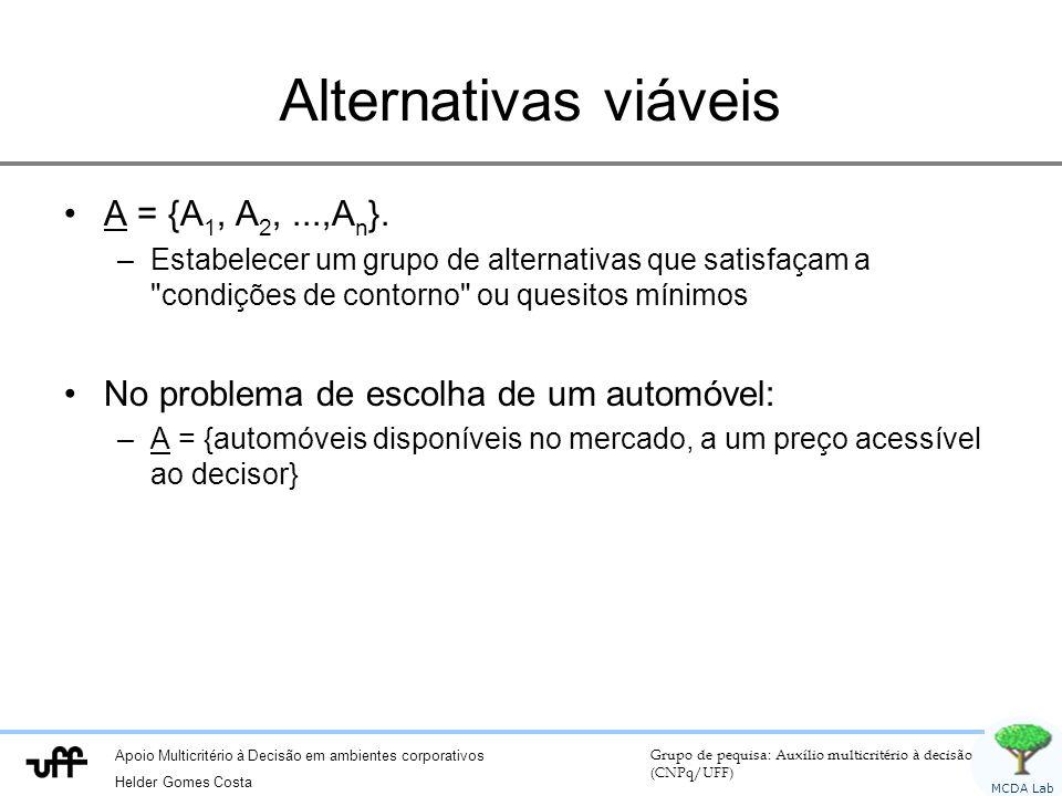 Apoio Multicritério à Decisão em ambientes corporativos Helder Gomes Costa Grupo de pequisa: Auxílio multicritério à decisão (CNPq/UFF) MCDA Lab Alternativas viáveis A = {A 1, A 2,...,A n }.