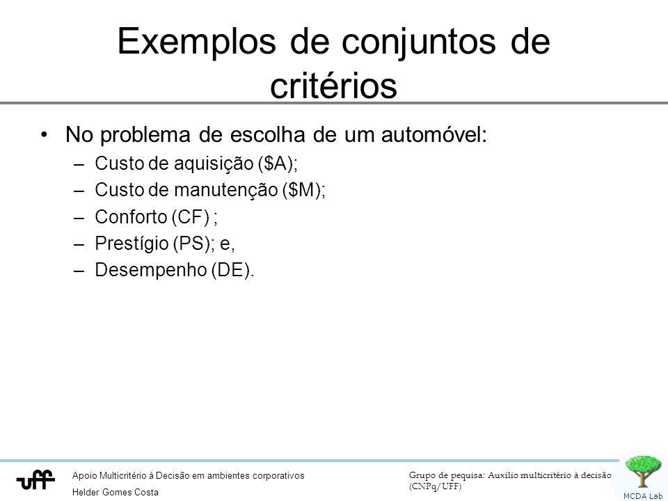 Apoio Multicritério à Decisão em ambientes corporativos Helder Gomes Costa Grupo de pequisa: Auxílio multicritério à decisão (CNPq/UFF) MCDA Lab Exemplos de conjuntos de critérios No problema de escolha de um automóvel: –Custo de aquisição ($A); –Custo de manutenção ($M); –Conforto (CF) ; –Prestígio (PS); e, –Desempenho (DE).