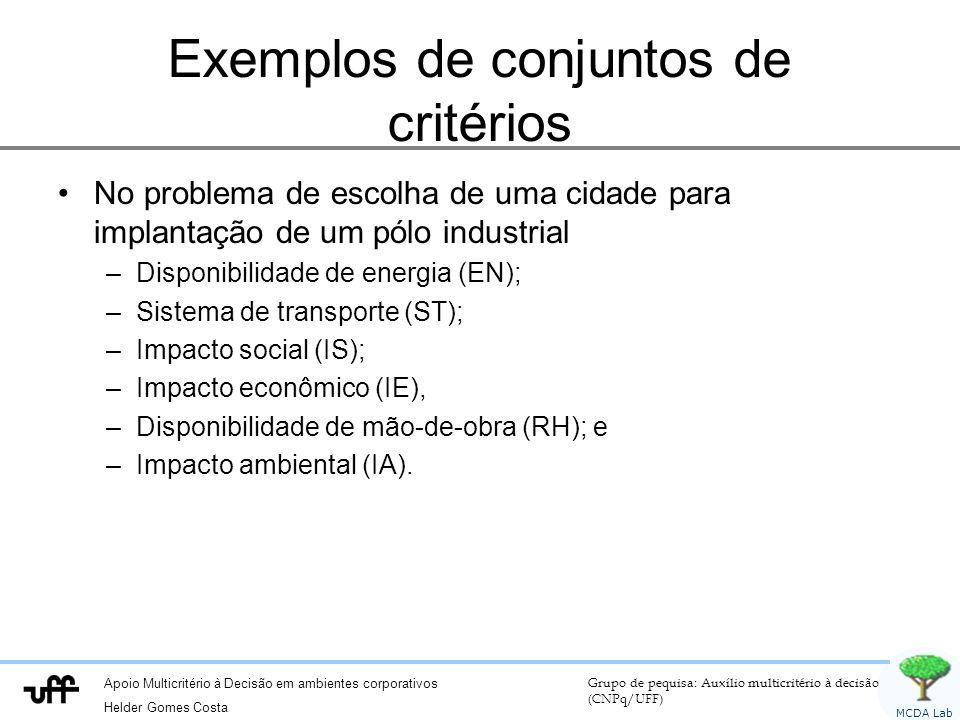 Apoio Multicritério à Decisão em ambientes corporativos Helder Gomes Costa Grupo de pequisa: Auxílio multicritério à decisão (CNPq/UFF) MCDA Lab Exemplos de conjuntos de critérios No problema de escolha de uma cidade para implantação de um pólo industrial –Disponibilidade de energia (EN); –Sistema de transporte (ST); –Impacto social (IS); –Impacto econômico (IE), –Disponibilidade de mão-de-obra (RH); e –Impacto ambiental (IA).