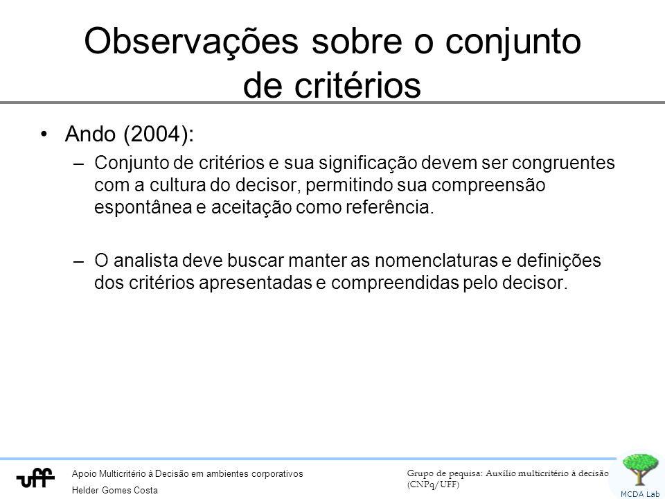 Apoio Multicritério à Decisão em ambientes corporativos Helder Gomes Costa Grupo de pequisa: Auxílio multicritério à decisão (CNPq/UFF) MCDA Lab Obser