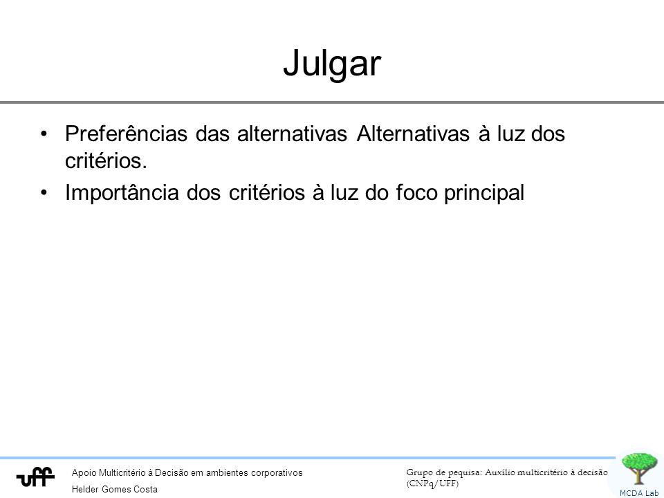 Apoio Multicritério à Decisão em ambientes corporativos Helder Gomes Costa Grupo de pequisa: Auxílio multicritério à decisão (CNPq/UFF) MCDA Lab Julga