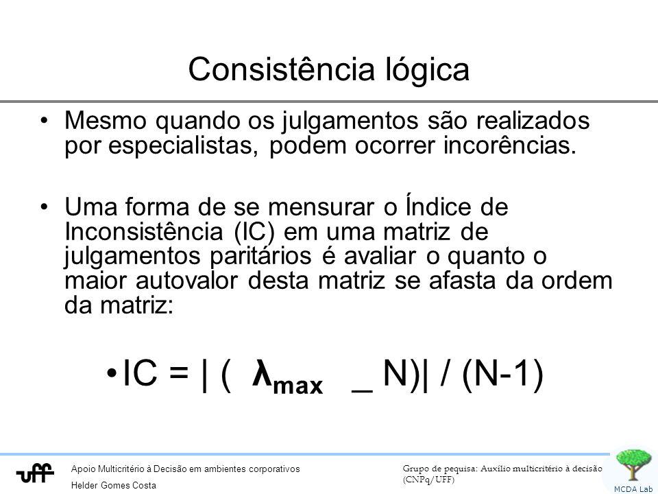 Apoio Multicritério à Decisão em ambientes corporativos Helder Gomes Costa Grupo de pequisa: Auxílio multicritério à decisão (CNPq/UFF) MCDA Lab Consi