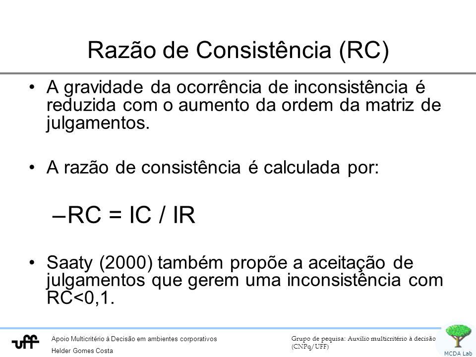 Apoio Multicritério à Decisão em ambientes corporativos Helder Gomes Costa Grupo de pequisa: Auxílio multicritério à decisão (CNPq/UFF) MCDA Lab Razão