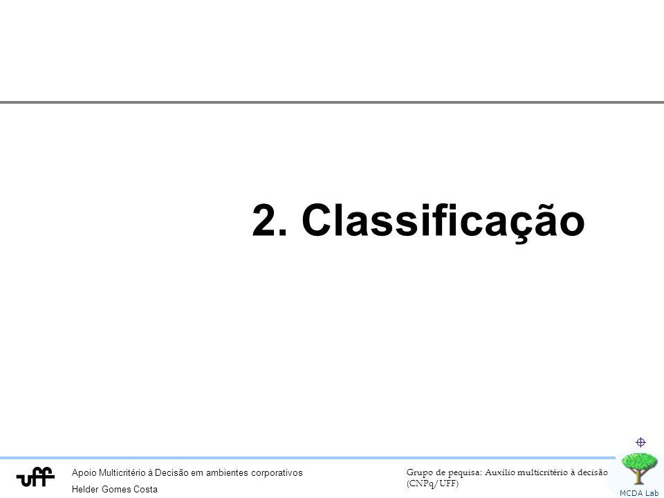 Apoio Multicritério à Decisão em ambientes corporativos Helder Gomes Costa Grupo de pequisa: Auxílio multicritério à decisão (CNPq/UFF) MCDA Lab 2. Cl