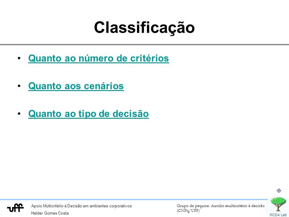 Apoio Multicritério à Decisão em ambientes corporativos Helder Gomes Costa Grupo de pequisa: Auxílio multicritério à decisão (CNPq/UFF) MCDA Lab Classificação Quanto ao número de critérios Quanto aos cenários Quanto ao tipo de decisão