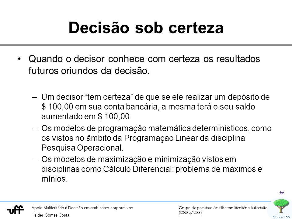 Apoio Multicritério à Decisão em ambientes corporativos Helder Gomes Costa Grupo de pequisa: Auxílio multicritério à decisão (CNPq/UFF) MCDA Lab Decisão sob certeza Quando o decisor conhece com certeza os resultados futuros oriundos da decisão.