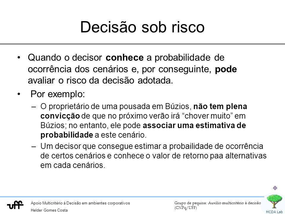 Apoio Multicritério à Decisão em ambientes corporativos Helder Gomes Costa Grupo de pequisa: Auxílio multicritério à decisão (CNPq/UFF) MCDA Lab Decisão sob risco Quando o decisor conhece a probabilidade de ocorrência dos cenários e, por conseguinte, pode avaliar o risco da decisão adotada.