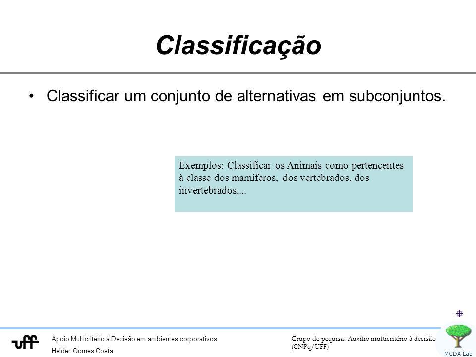 Apoio Multicritério à Decisão em ambientes corporativos Helder Gomes Costa Grupo de pequisa: Auxílio multicritério à decisão (CNPq/UFF) MCDA Lab Classificação Classificar um conjunto de alternativas em subconjuntos.