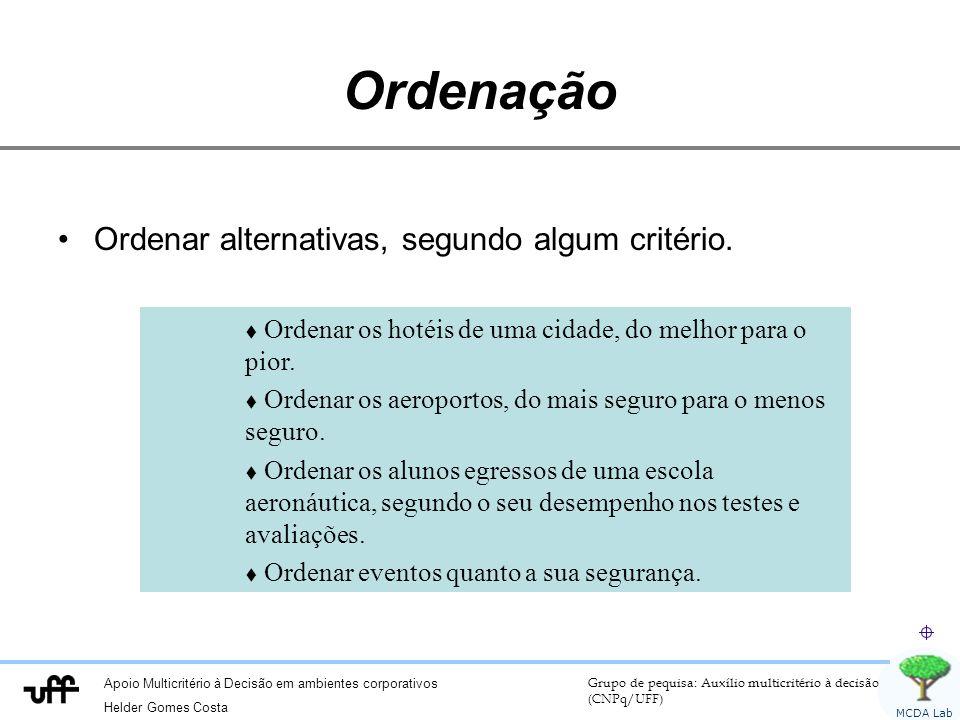 Apoio Multicritério à Decisão em ambientes corporativos Helder Gomes Costa Grupo de pequisa: Auxílio multicritério à decisão (CNPq/UFF) MCDA Lab Ordenação Ordenar alternativas, segundo algum critério.