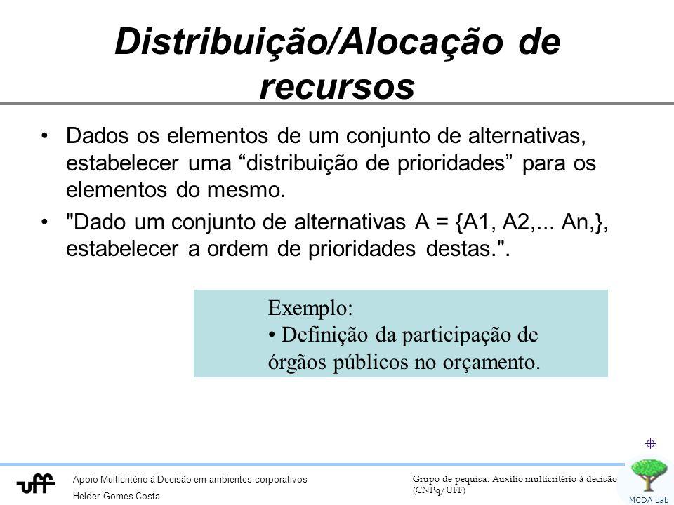 Apoio Multicritério à Decisão em ambientes corporativos Helder Gomes Costa Grupo de pequisa: Auxílio multicritério à decisão (CNPq/UFF) MCDA Lab Distribuição/Alocação de recursos Dados os elementos de um conjunto de alternativas, estabelecer uma distribuição de prioridades para os elementos do mesmo.
